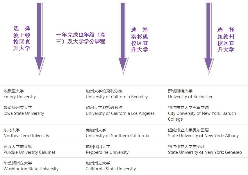 上海国王国际高中美国课程班