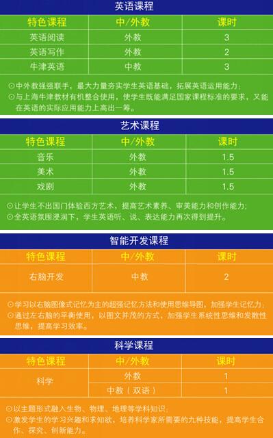 上海教科实验中学国际部特色课程