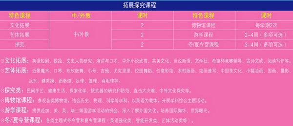 上海教科实验中学国际部拓展课程