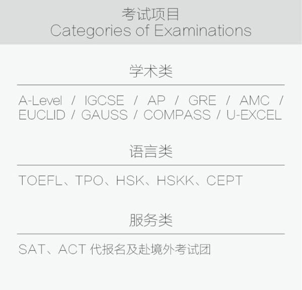 北京王府学校考试项目